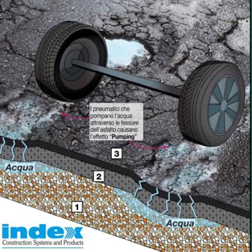 Index autotene asfaltico antipumping prezzo vendita online preventivo