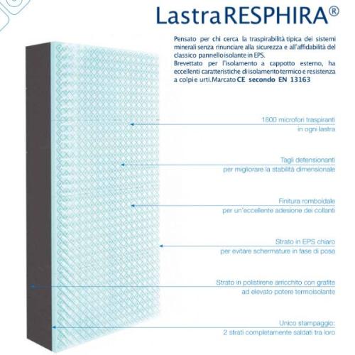FASSA Resphira Sistema Cappotto