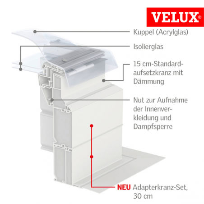 Velux zce 0015 rialzo con basamento for Velux finestre per tetti piani