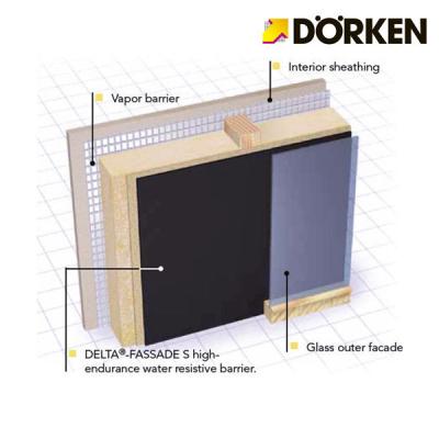 DORKEN DELTA-FASSEDE. Membrana altamente traspirante impermeabile.Prezzo a rotolo.